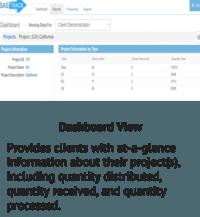 Dashboard View - Data Output
