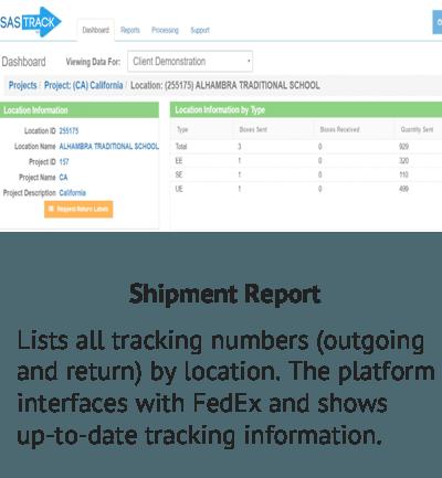 Shipment Report - Data Output