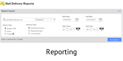 Reporting - Incentive Fulfillment