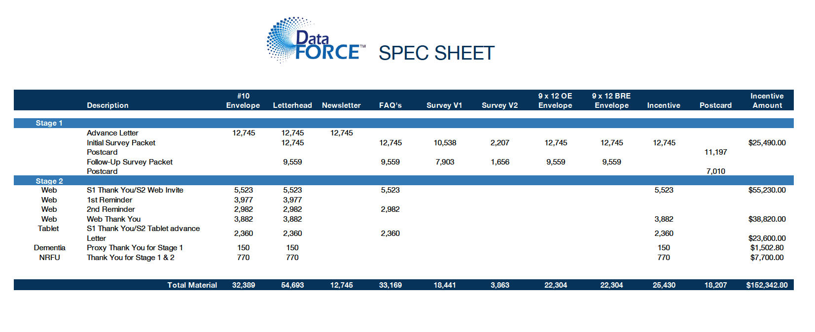 Spec Sheet - Survey Services