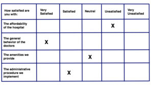 What is a Likert Scale and How to Create One